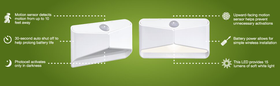 Mr. Beams MB710 LED Nightlight Review SmartHousesTech